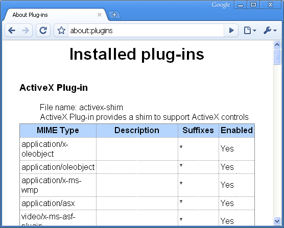 google chrome about plugins