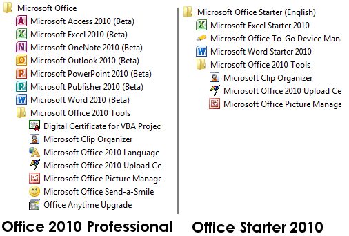 Office 2010 Tools Comparison