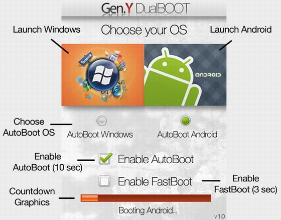GenY Dual Boot Android & Windows Mobile