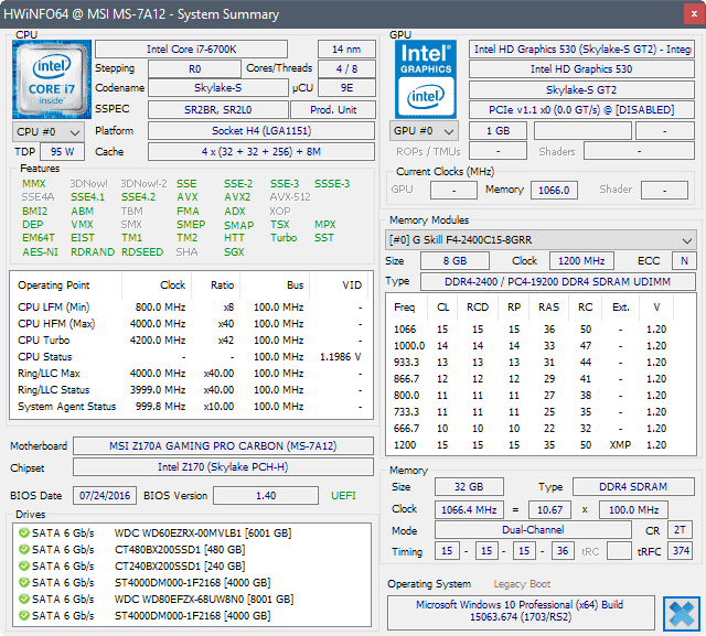 Fan controller software for CPU